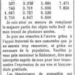 Le Roussillon 15 10 1872